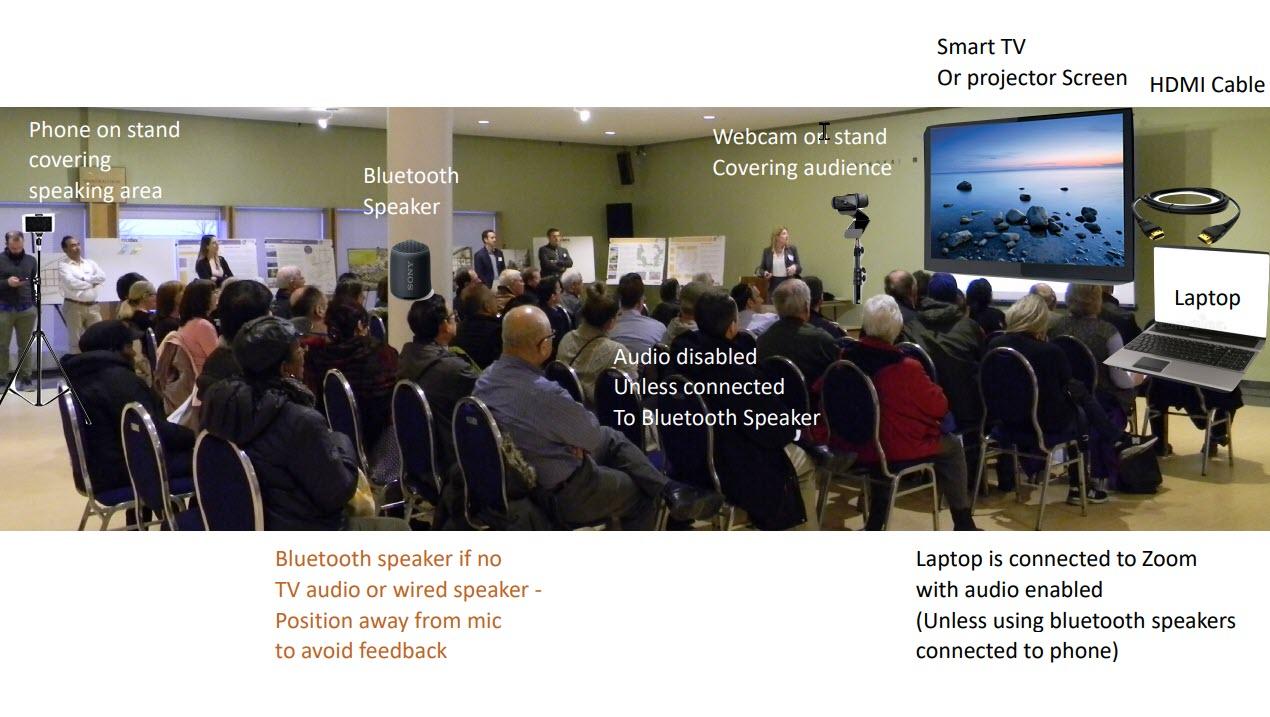 Workshop on Hybrid Online/Offline Toastmasters Meetings: Replay